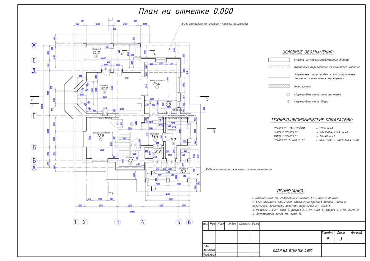 Обмерочный план загородного дома